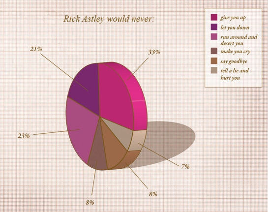 rick-astley-would-never
